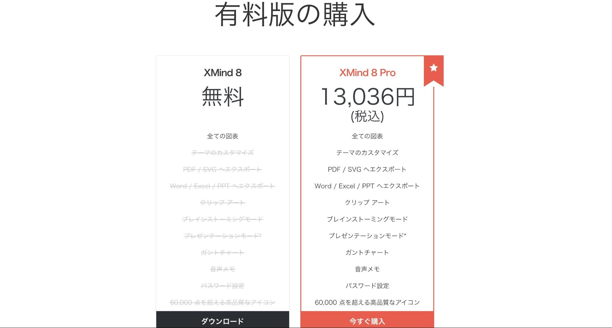 Xmind初心者必見 Xmindの使い方を1からまとめました メール配信システム Blastmail Offical Blog